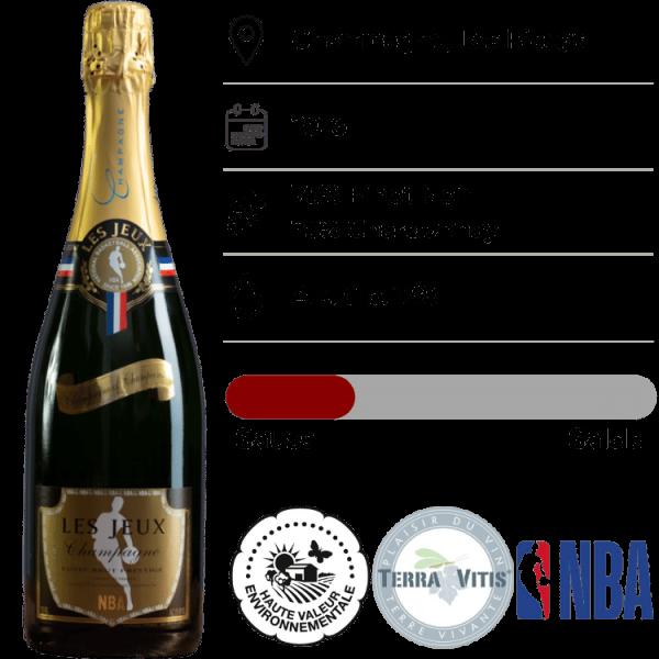 Champagne Pascal Walczak, Brut Prestige NBA