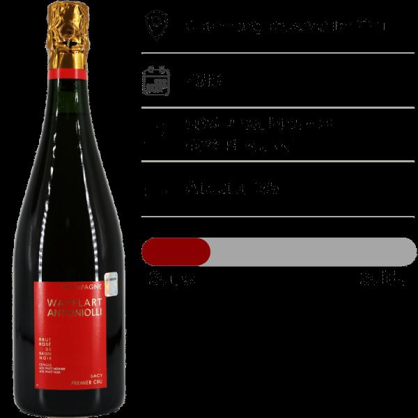 Champagne Wafflart Antoniolli, Brut Rose